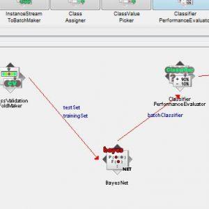 پروژه طبقه بندی نقشه برداری جنگل با استفاده از الگوریتم شبکه های بیزین (BEYESNET) در وکا