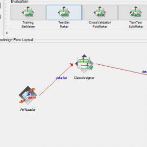 پروژه تشخیص باروری با استفاده از الگوریتم داگینگ (DOGGING) در وکا