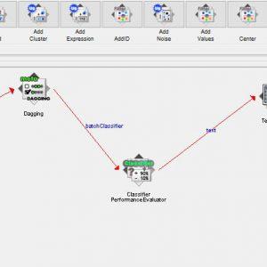 پروژه طبقه بندی سنسور گاز تحت مدولاسیون جریان با استفاده از الگوریتم داگینگ (DOGGING) در وکا