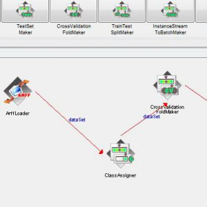 پروژه طبقه بندی تلسکوپ شعبده بازی گاما با استفاده از الگوریتم شبکه های بیزین (BEYESNET) در وکا