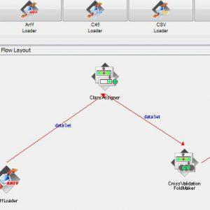 پروژه طبقه بندی NOMAO با استفاده از الگوریتم شبکه های بیزین (BEYESNET) در وکا
