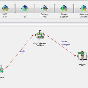 پروژه طبقه بندی خرده فروشی آنلاین با استفاده از الگوریتم بگینگ (BAGGING) در وکا