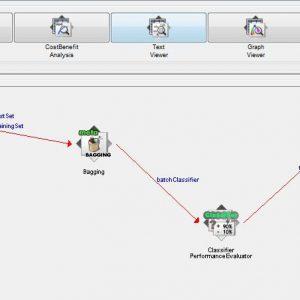 پروژه طبقه بندی اطلاعات دانشگاه با استفاده از الگوریتم بگینگ (BAGGING) در وکا