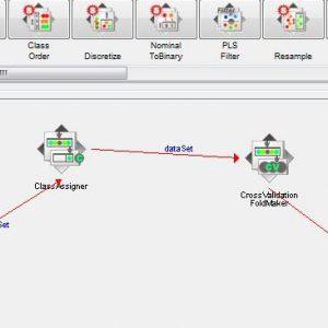 پروژه طبقه بندی مجموعه اطلاعات دیابتی سرخپوستان PIMA با استفاده از الگوریتم شبکه های بیزین (BEYESNET) در وکا
