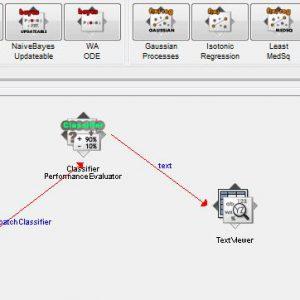 پروژه طبقه بندی مجموعه داده های پل پیتزبورک با استفاده از الگوریتم شبکه های بیزین (BEYESNET) در وکا