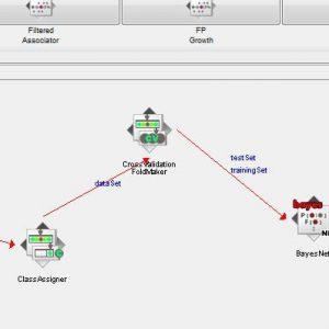 پروژه طبقه بندی مجموعه داده های بیمار پس از عمل با استفاده از الگوریتم شبکه های بیزین (BEYESNET) در وکا