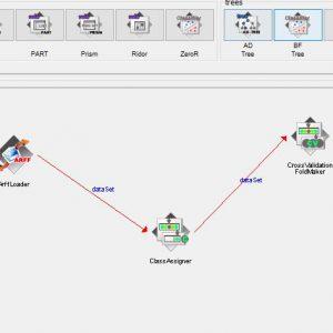 پروژه طبقه بندی اطلاعات کیفی کولپوسکوپی دیجیتال با استفاده از الگوریتم جی ۴۸ (J48) در وکا