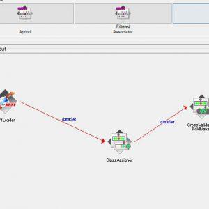 پروژه طبقه بندی مجموعه داده های بیمار پس از عمل با استفاده از الگوریتم LWL در وکا