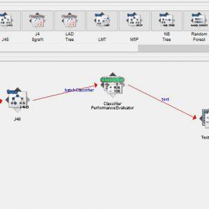 پروژه طبقه بندی مجموعه داده STATLOG (اعتبارات مالی آلمان) با استفاده از الگوریتم جی ۴۸ (J48) در وکا