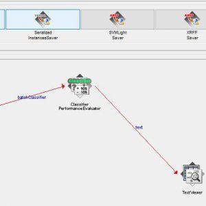 پروژه طبقه بندی مجموعه داده STATLOG (اعتبارات مالی آلمان) با استفاده از الگوریتم LWL در وکا