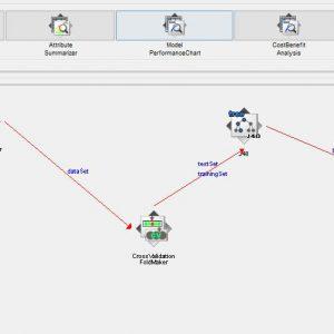 پروژه طبقه بندی مجموعه داده های عملکرد دانشجویی با استفاده از الگوریتم جی ۴۸ (J48) در وکا