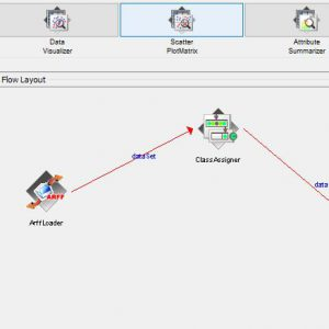 پروژه طبقه بندی مجموعه داده های سری زمانی کنترل مصنوعی با استفاده از الگوریتم جی ۴۸ (J48) در وکا