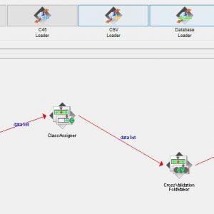 پروژه طبقه بندی آندرا پرادش برق مصرفی شبانه روزی خانگی با استفاده از الگوریتم IB1 در وکا