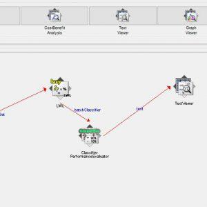 پروژه طبقه بندی مجموعه داده های سری زمانی کنترل مصنوعی با استفاده از الگوریتم LWL در وکا