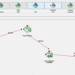 پروژه طبقه بندی مجموعه داده های اخبار کانال های تلویزیونی با استفاده از الگوریتم جی ۴۸ (J48) در وکا