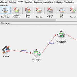 پروژه طبقه بندی مجموعه اطلاعات دانش آموزان ترکیه با استفاده از الگوریتم LWL در وکا