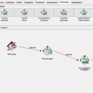 پروژه طبقه بندی مجموعه داده های شناسایی کاربر از فعالیت پیاده روی با استفاده از الگوریتم LWL در وکا