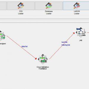 پروژه طبقه بندی مجموعه اطلاعات باغ وحش با استفاده از الگوریتم جی ۴۸ (J48) در وکا