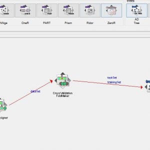 پروژه طبقه بندی پیگیری و ردیابی حمل و نقل محموله با استفاده از الگوریتم جی ۴۸ (J48) در وکا