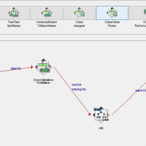پروژه تشخیص فعالیتهای شتاب سنج قفسه سینه با استفاده از الگوریتم جی ۴۸ (J48) در وکا