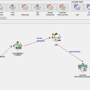 پروژه تشخیص درآمد سرشماری با استفاده از الگوریتم ال دابلیو ال (LWL) در وکا