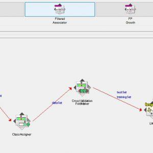 پروژه پیش بینی پیشگیری از بارداری با استفاده از الگوریتم ال دابلیو ال (LWL) در وکا