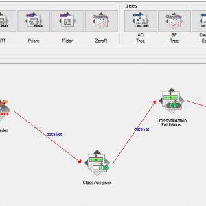 پروژه تشخیص تراکنش های کارت اعتباری مشتریان با استفاده از الگوریتم جی ۴۸ (J48) در وکا