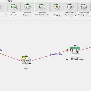 پروژه تشخیص فعالیتهای شتاب سنج قفسه سینه با استفاده از الگوریتم ال دابلیو ال (LWL) در وکا