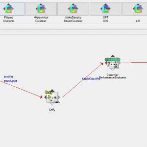 پروژه تشخیص صورت راننده با استفاده از الگوریتم ال دابلیو ال (LWL) در وکا