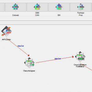 پروژه طبقه بندی تبلیغات مزرعه با استفاده از الگوریتم جی ۴۸ (J48) در وکا