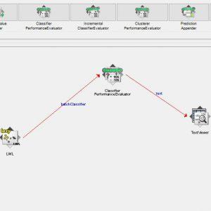 پروژه طبقه بندی تبلیغات مزرعه با استفاده از الگوریتم ال دابلیو ال (LWL) در وکا