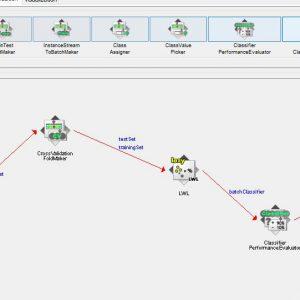 پروژه پیش بینی التهاب حاد با استفاده از الگوریتم ال دابلیو ال (LWL) در وکا