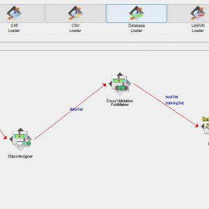 پروژه طبقه بندی جغرافیایی موسیقی با استفاده از الگوریتم ال دابلیو ال (LWL) در وکا