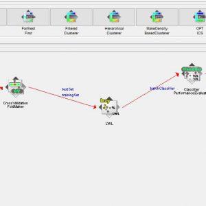 پروژه طبقه بندی تبلیغات اینترنتی با استفاده از الگوریتم LWL در وکا