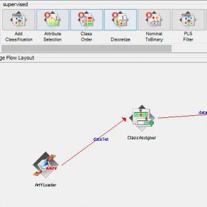پروژه طبقه بندی زیست شناسی مولکولی (دنباله ژن ترویج دهنده) با استفاده از الگوریتم LWL در وکا