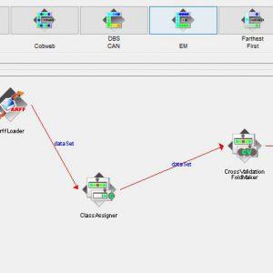 پروژه طبقه بندی اطلاعات دانشگاه با استفاده از الگوریتم جی ۴۸ (J48) در وکا