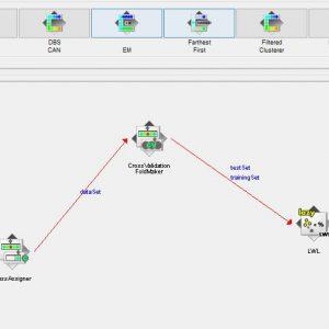 پروژه طبقه بندی نشانه های زبان استرالیا (با کیفیت بالا) با استفاده از الگوریتم ال دابلیو ال (LWL) در وکا