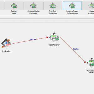 پروژه طبقه بندی مجموعه داده های سطح اوزون با استفاده از الگوریتم LWL در وکا