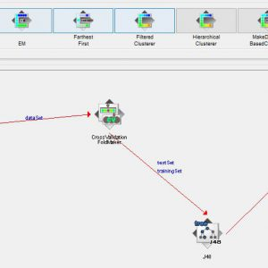پروژه طبقه بندی اطلاعات شرکت ورشکسته لهستانی با استفاده از الگوریتم جی ۴۸ (J48) در وکا