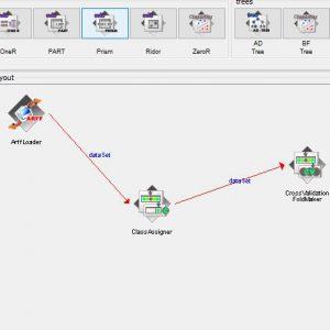 پروژه طبقه بندی مجموعه داده های بیمار پس از عمل با استفاده از الگوریتم جی ۴۸ (J48) در وکا