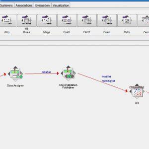 پروژه طبقه بندی دکستر با استفاده از الگوریتم درخت تصمیم ID3 در وکا