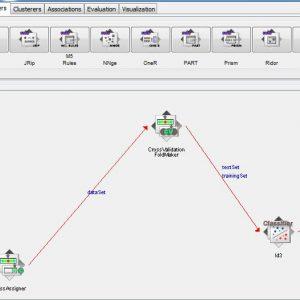 پروژه طبقه بندی نقشه برداری جنگل با استفاده از الگوریتم درخت تصمیم ID3 در وکا