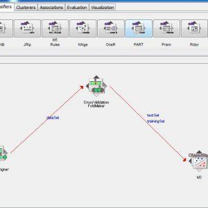 پروژه طبقه بندی اطلاعات عطر با استفاده از الگوریتم درخت تصمیم ID3 در وکا
