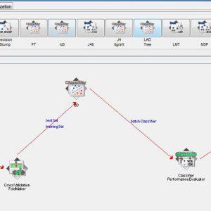 پروژه تشخیص محلی سازی برای فعالیت شخصی با استفاده از الگوریتم درخت تصمیم ID3 در وکا