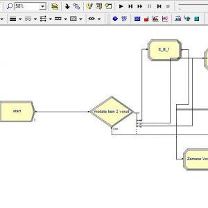 پروژه شبیه سازی سیستم کافه تریا با ۴ سرویس دهنده در ارنا(Arena)