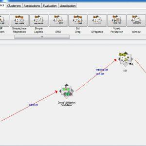 پروژه طبقه بندی مجموعه داده ارزیابی دستیار آموزش با استفاده از الگوریتم IB1 در وکا
