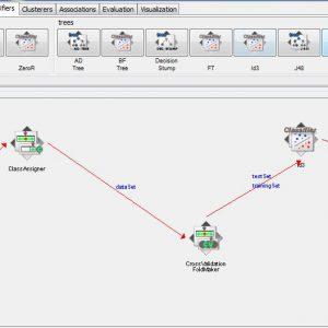 پروژه طبقه بندی زیست شناسی مولکولی (دنباله ژن ترویج دهنده) با استفاده از الگوریتم درخت تصمیم ID3 در وکا