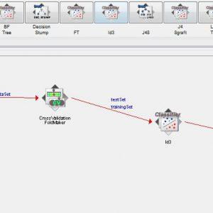 پروژه طبقه بندی مجموعه داده های سطح اوزونبا استفاده از الگوریتم درخت تصمیم ID3 در وکا