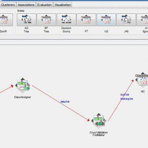 پروژه طبقه بندی مجموعه داده های آمار مسابقات تنیس با استفاده از الگوریتم درخت تصمیم ID3 در وکا
