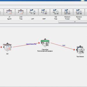 پروژه طبقه بندی مجموعه داده های متون ترکی با استفاده از الگوریتم درخت تصمیم ID3 در وکا